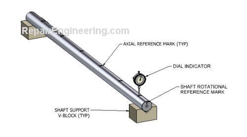 Bent Shaft Straightening